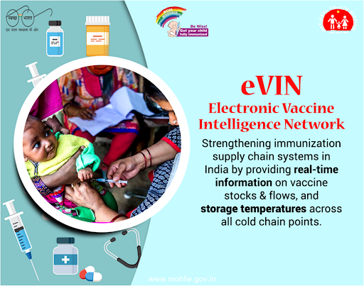 evin-its-importance-in-the-distribution-of-covid-19-vaccines-summary