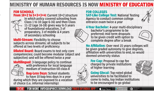 indias-education-policies-and-concerns