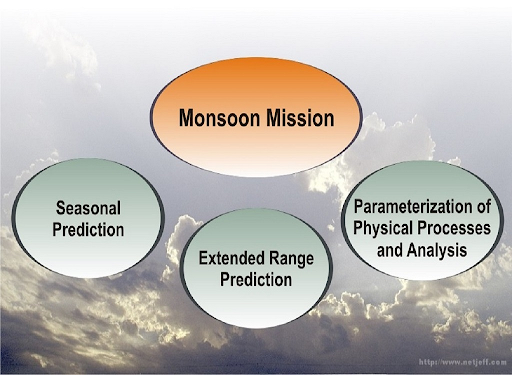 national-monsoon-mission