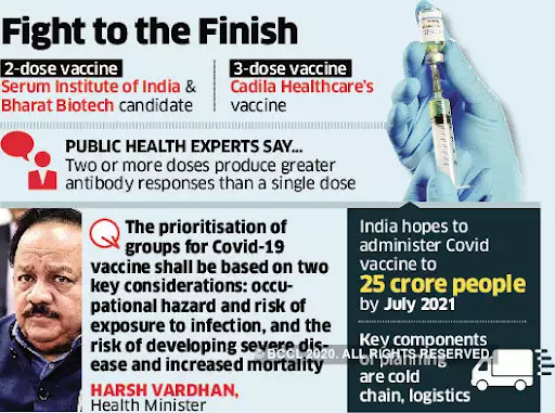 delivery-of-covid-19-vaccines-poses-a-huge-challenge
