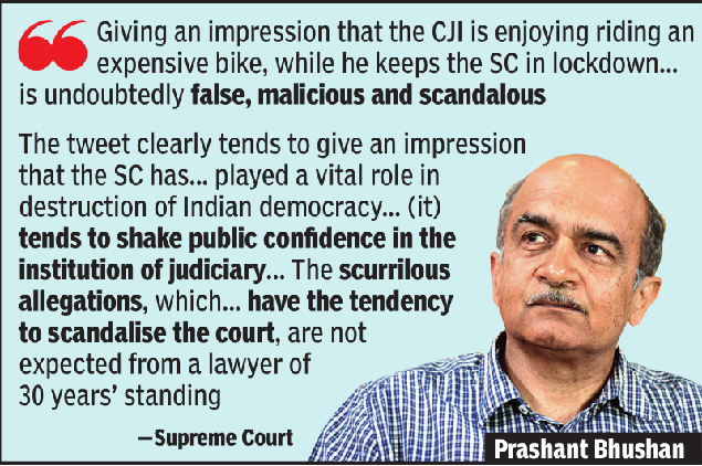 karnataka-hc-notice-to-centre-on-pil-challenging-contempt-of-courts-act