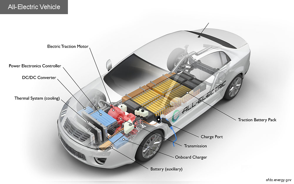 the-front-seat-in-electric-mobility