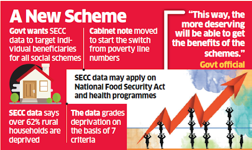 a-new-framework-around-caste-and-the-census