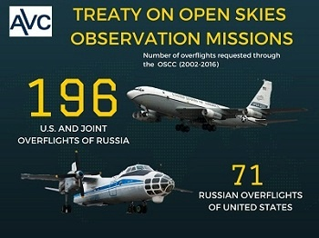 after-us-russia-pulls-out-of-open-skies-treaty-th