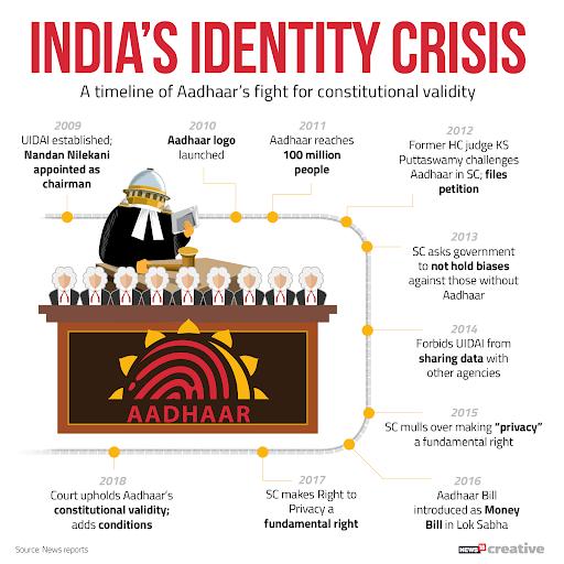 sc-dismisses-plea-seeking-review-of-aadhaar-judgement