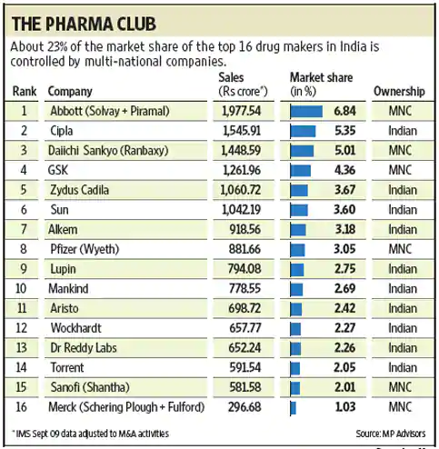 6th-edition-of-india-pharma-india-medical-device-2021