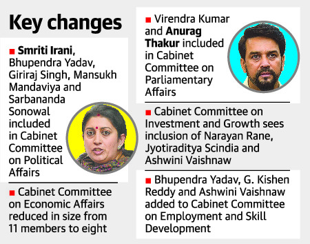 cabinet-committees-rejigged