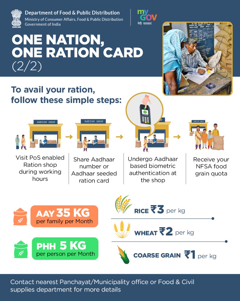 one-nation-one-ration-card-scheme-and-associated-issues