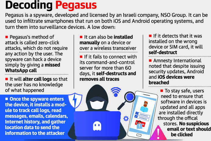 project-pegasus-several-leaders-and-ex-bureaucrats-and-journalists-are-on-the-list-of-spyware-targets