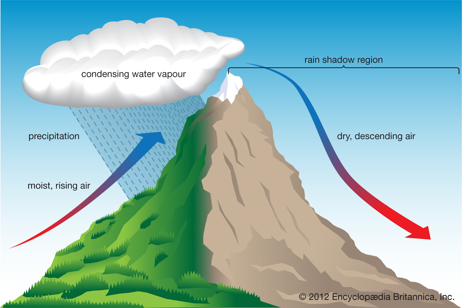 why-could-cloudbursts-become-more-frequent