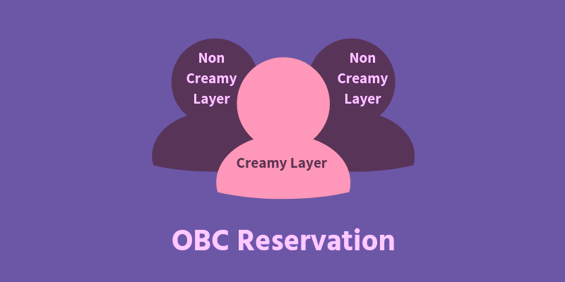 explained-defining-the-creamy-layer