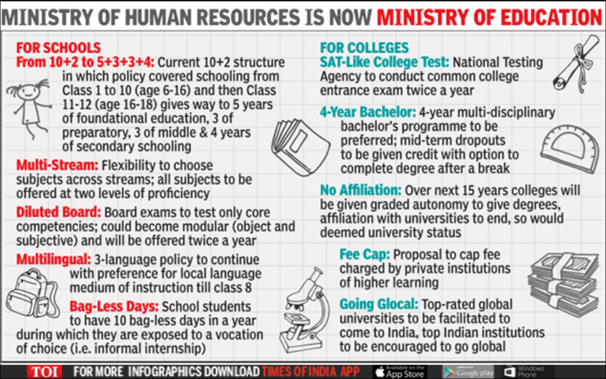 prime-minister-addresses-the-education-community-to-mark-the-first-anniversary-of-national-education-policy-2020