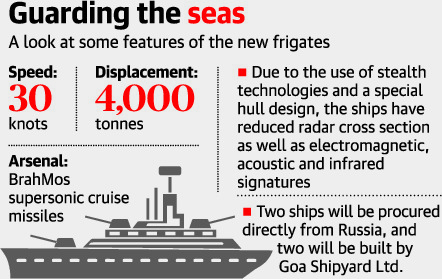russian-stealth-frigates-to-come-in-2023