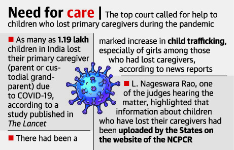 can-pm-cares-help-covid-orphans-asks-sc