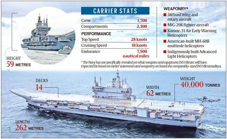 the-importance-of-iac-1-the-made-in-india-aircraft-carrier