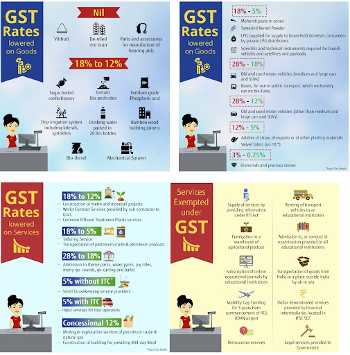 gom-set-up-to-rationalise-gst-rates