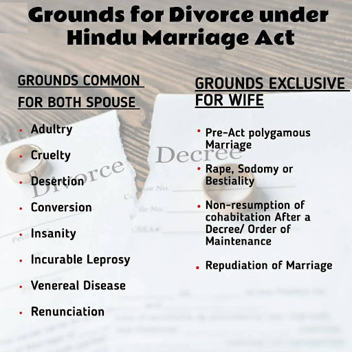 sc-calls-for-reforms-in-grounds-for-divorce