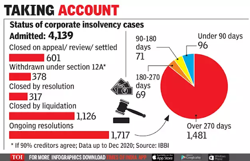 nclt-cant-allow-tweaks-in-a-successful-resolution-plan-sc