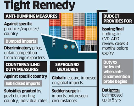 anti-dumping-duty-likely-on-pharma-api-from-china