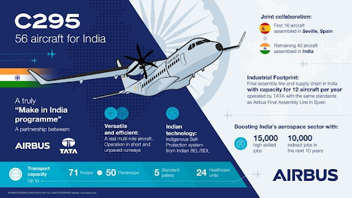 mod-strikes-22000-cr-deal-with-airbus