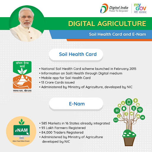 ministry-ties-up-with-jio-itc-ncdex-on-agritech