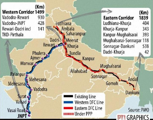 dfc-rejigs-ppp-model-for-374-km-freight-corridor
