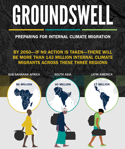 climate-change-could-cause-216-mn-to-migrate-world-bank