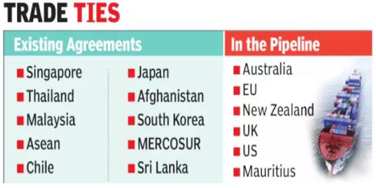 long-pending-trade-talks-between-india-israel-to-resume