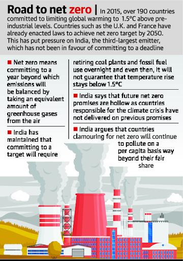 india-weighs-net-zero-targets-ahead-of-cop