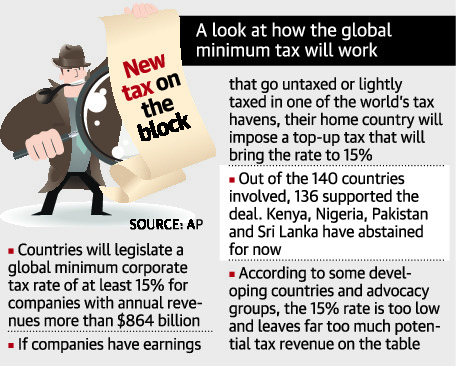 global-pact-on-minimum-corporate-tax-of-15