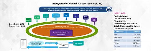 system-to-track-prisoners-on-parole