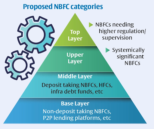 failure-of-large-nbfc-can-disrupt-small-mid-sized-ones-rbi-dy-guv