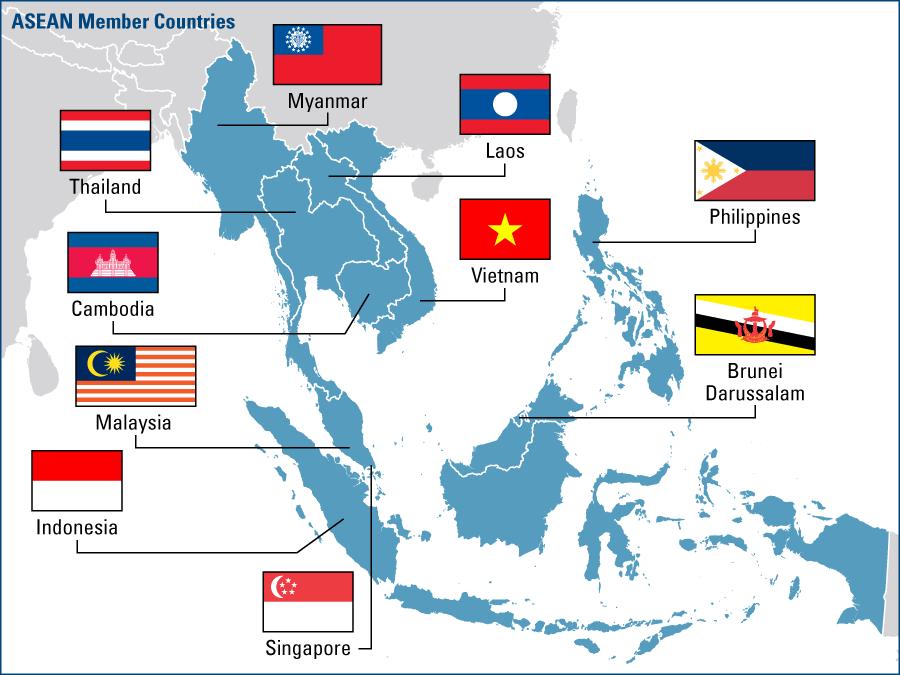 India-Asean FTA