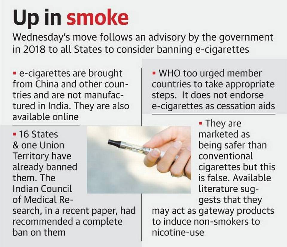 Cabinet Approves Ban on E-Cigarette