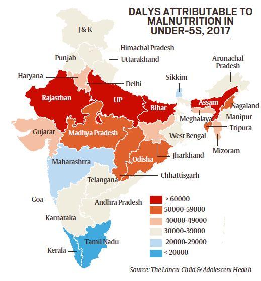 The burden of malnutrition