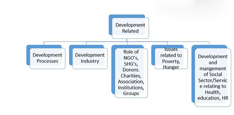 General Studies 2 Development Related
