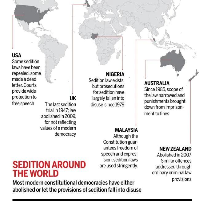 sedition law