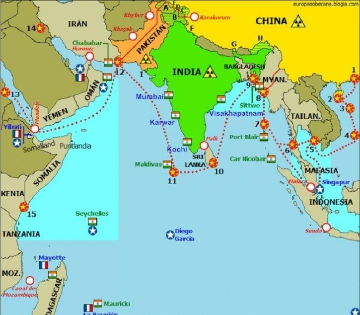Indo-Bangla Relationship